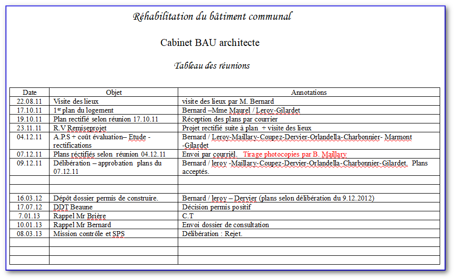 labruyere_050